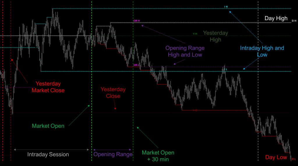 XBP Market Key Levels 01