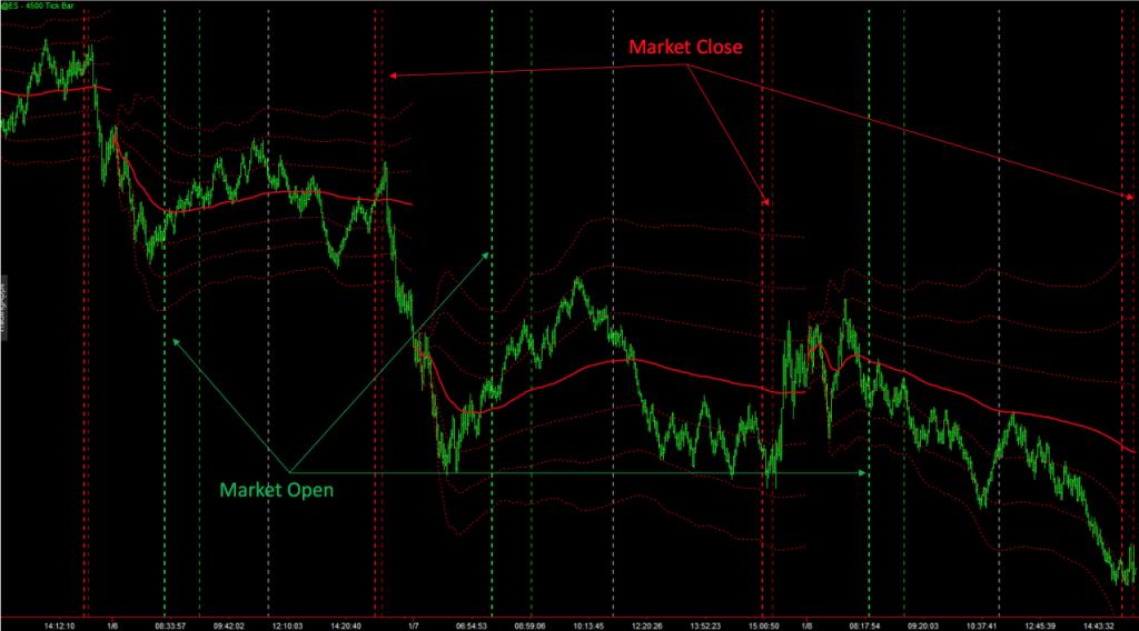 XBP Market Key Times 01